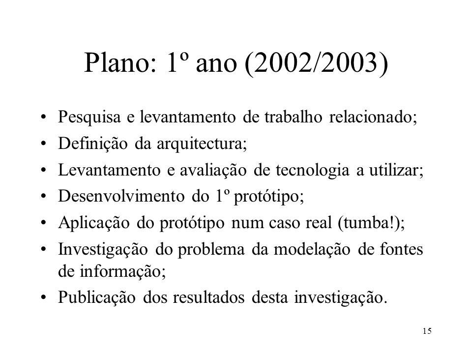 Plano: 1º ano (2002/2003) Pesquisa e levantamento de trabalho relacionado; Definição da arquitectura;