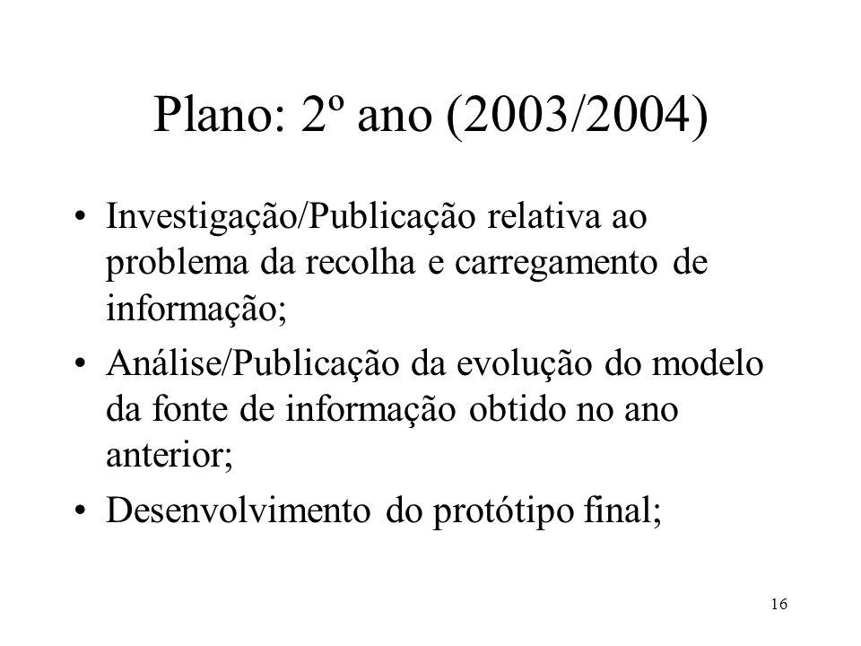 Plano: 2º ano (2003/2004) Investigação/Publicação relativa ao problema da recolha e carregamento de informação;