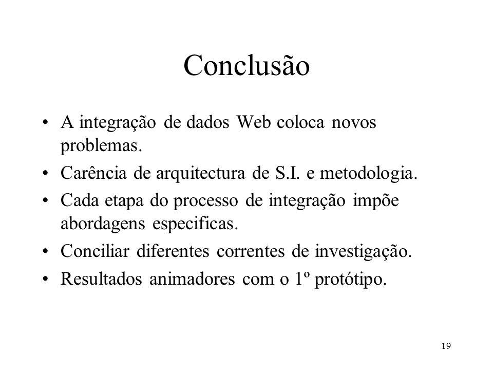 Conclusão A integração de dados Web coloca novos problemas.