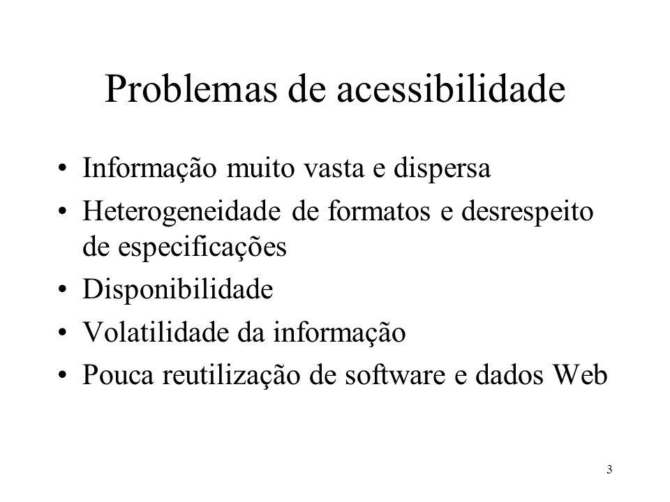 Problemas de acessibilidade