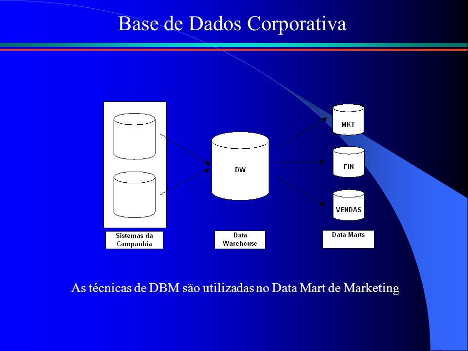 Base de Dados Corporativa
