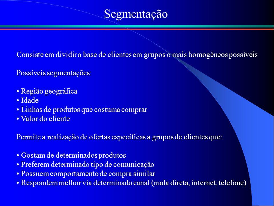 Segmentação Consiste em dividir a base de clientes em grupos o mais homogêneos possíveis. Possíveis segmentações: