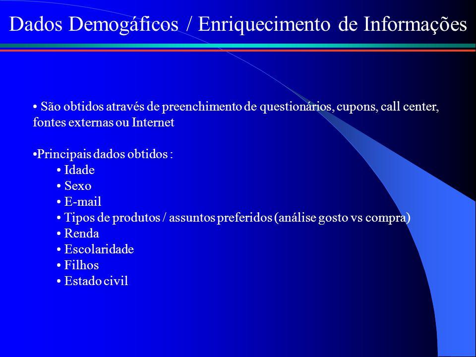 Dados Demogáficos / Enriquecimento de Informações