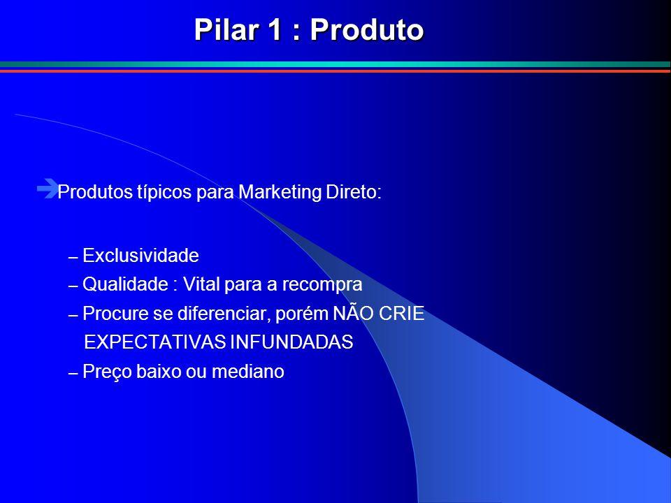Pilar 1 : Produto Produtos típicos para Marketing Direto: