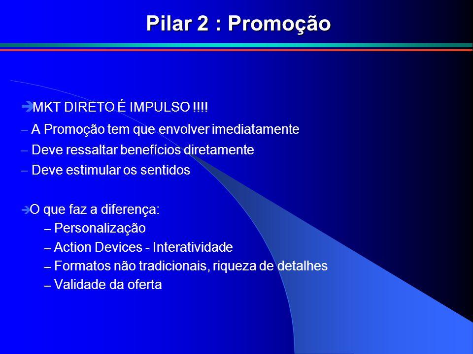 Pilar 2 : Promoção MKT DIRETO É IMPULSO !!!!