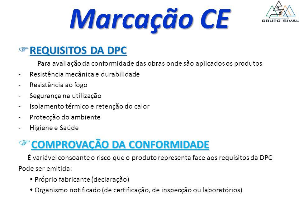 Marcação CE COMPROVAÇÃO DA CONFORMIDADE REQUISITOS DA DPC