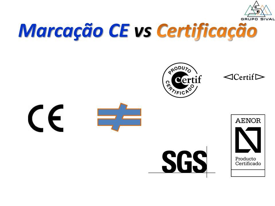 Marcação CE vs Certificação