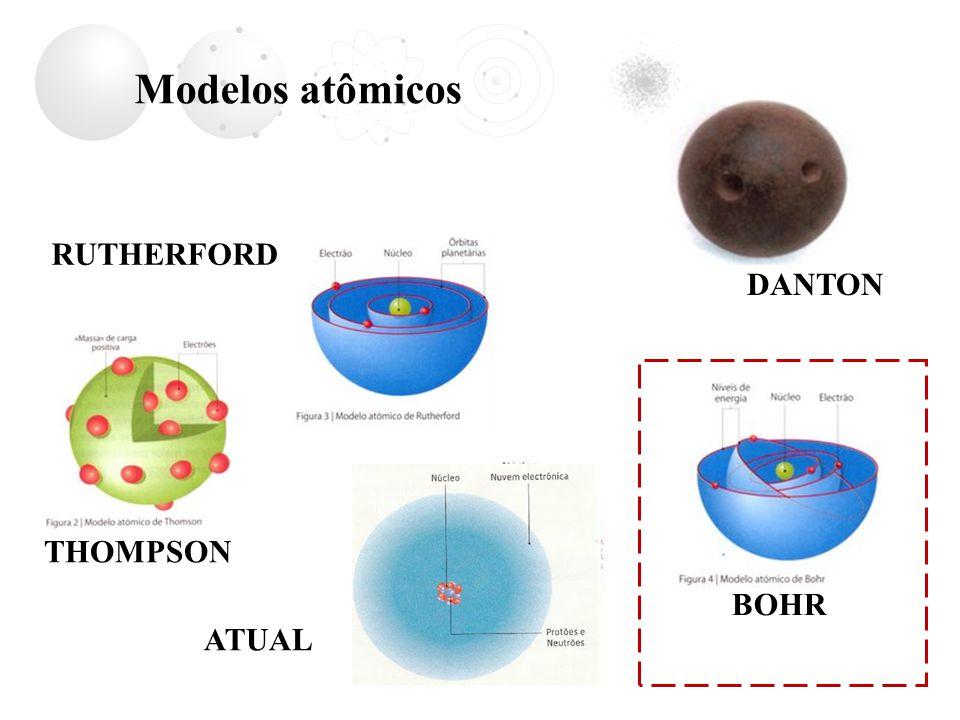 Modelos atômicos RUTHERFORD DANTON THOMPSON BOHR ATUAL