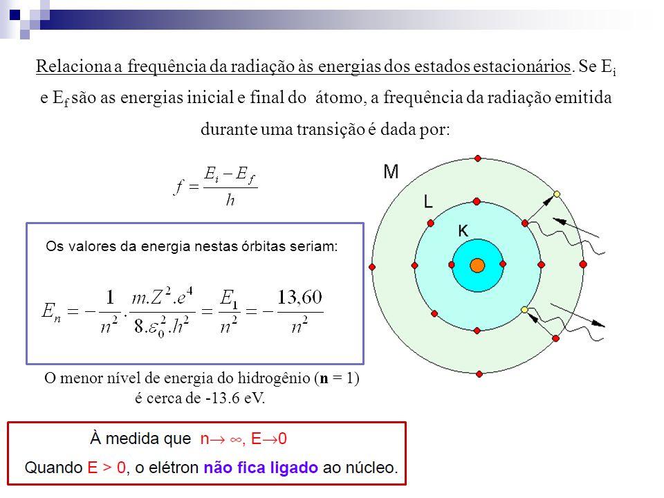 O menor nível de energia do hidrogênio (n = 1) é cerca de -13.6 eV.