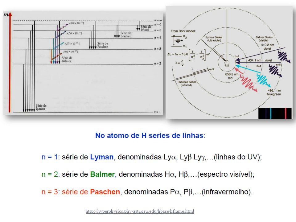 http://hyperphysics.phy-astr.gsu.edu/hbase/hframe.html