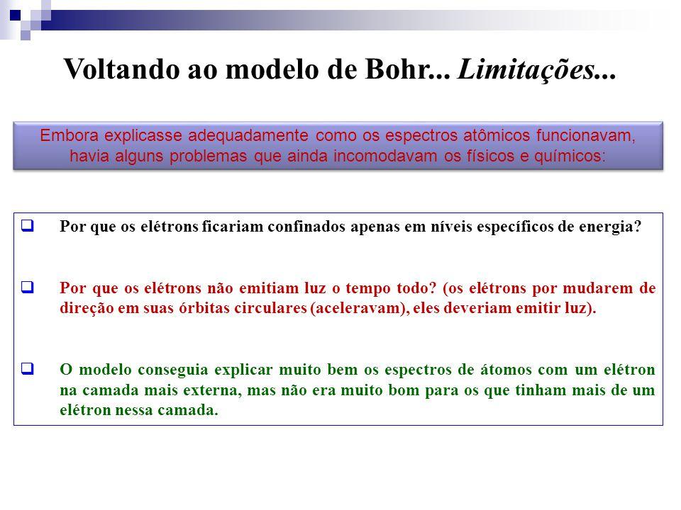 Voltando ao modelo de Bohr... Limitações...