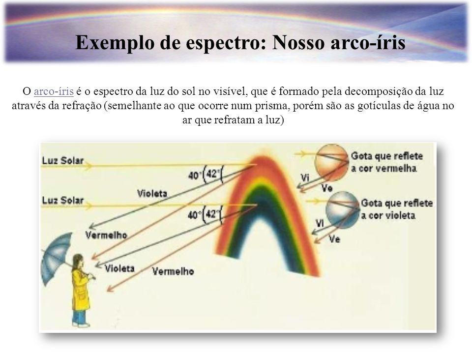 Exemplo de espectro: Nosso arco-íris