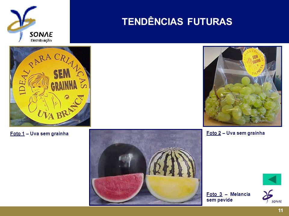 TENDÊNCIAS FUTURAS Foto 1 – Uva sem grainha Foto 2 – Uva sem grainha