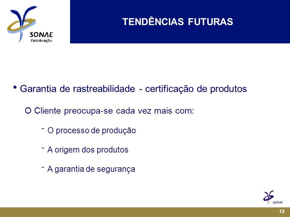 Garantia de rastreabilidade - certificação de produtos