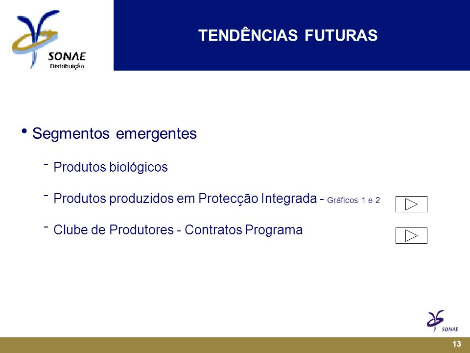 TENDÊNCIAS FUTURAS Segmentos emergentes Produtos biológicos