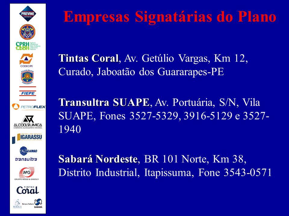 Empresas Signatárias do Plano