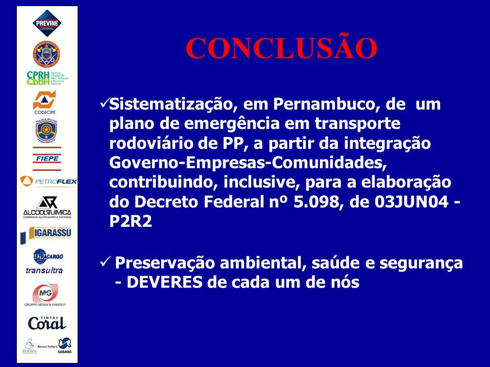 transultra CONCLUSÃO.