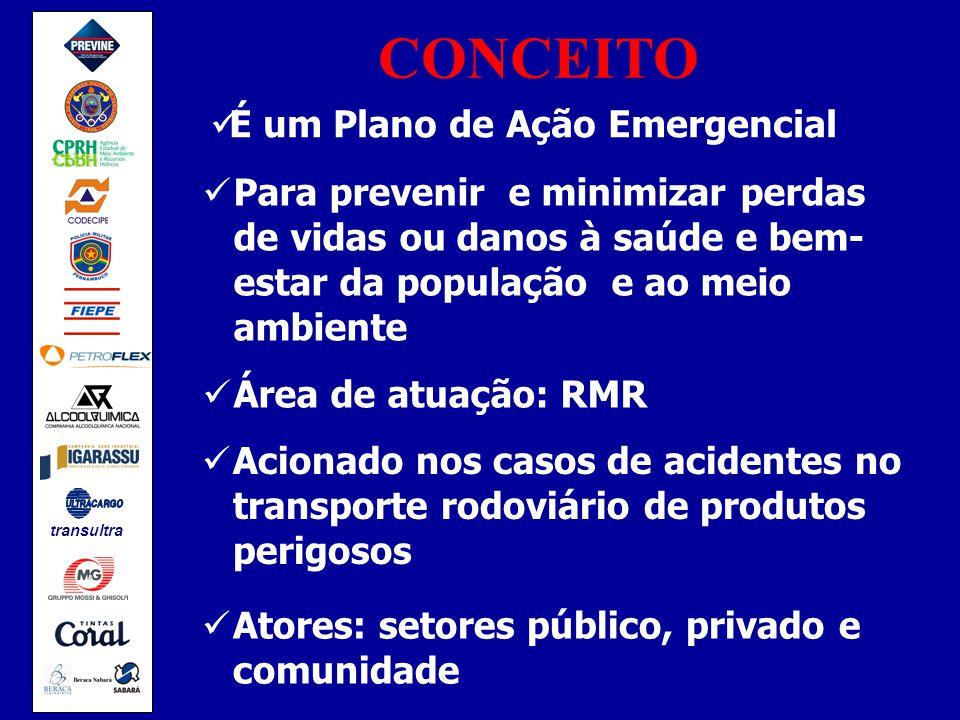 CONCEITO É um Plano de Ação Emergencial