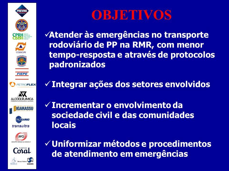 transultra OBJETIVOS. Atender às emergências no transporte rodoviário de PP na RMR, com menor tempo-resposta e através de protocolos padronizados.