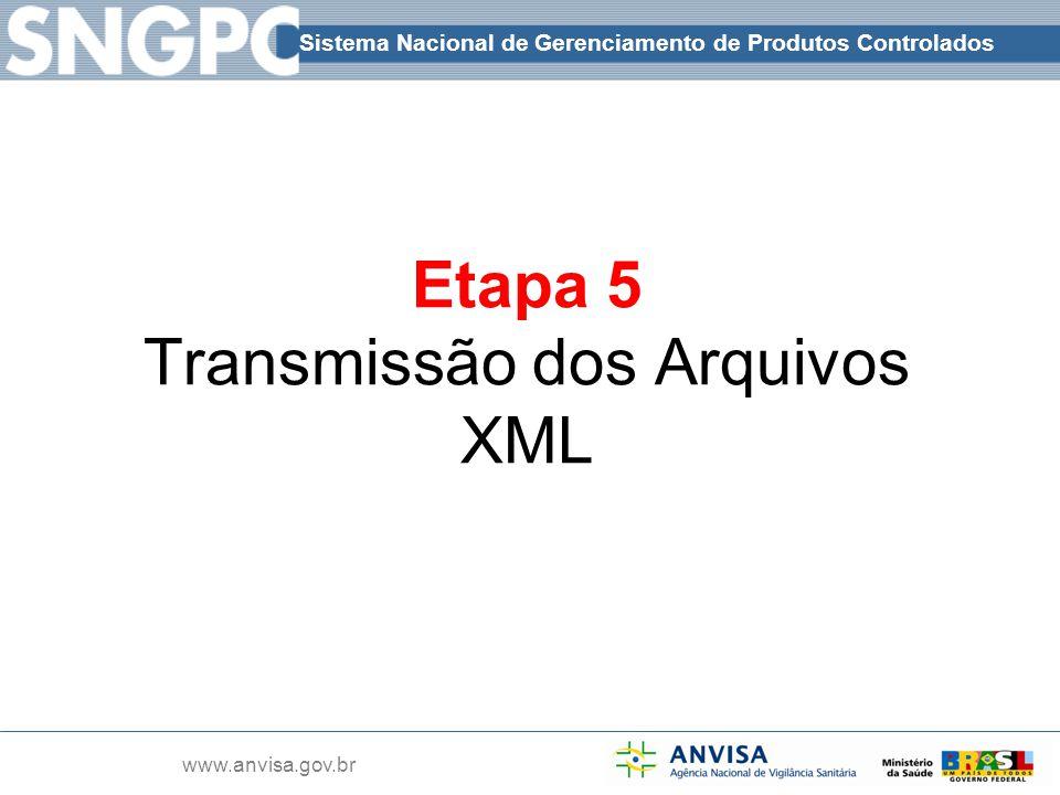 Etapa 5 Transmissão dos Arquivos XML
