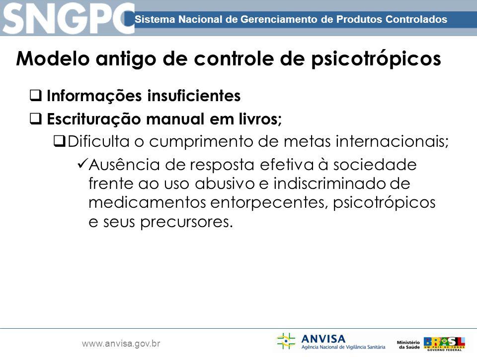 Modelo antigo de controle de psicotrópicos