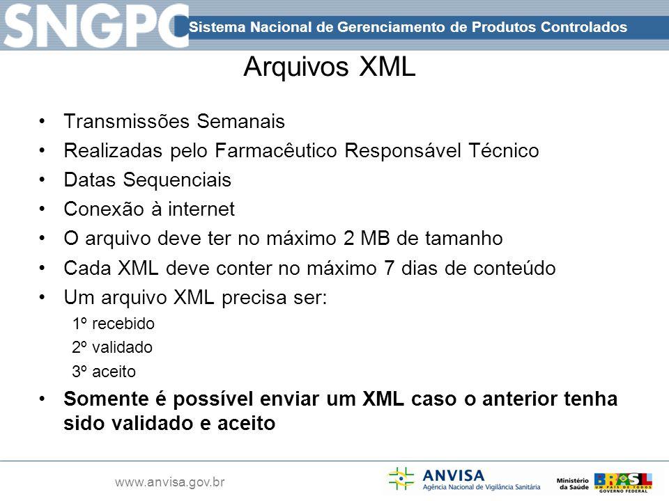Arquivos XML Transmissões Semanais