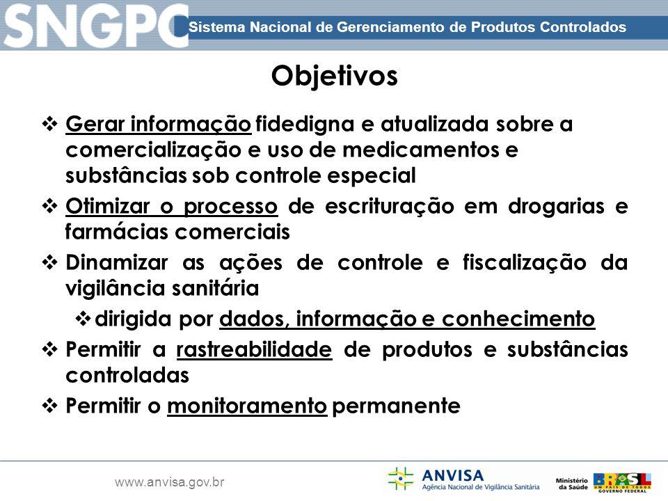 Objetivos Gerar informação fidedigna e atualizada sobre a comercialização e uso de medicamentos e substâncias sob controle especial.