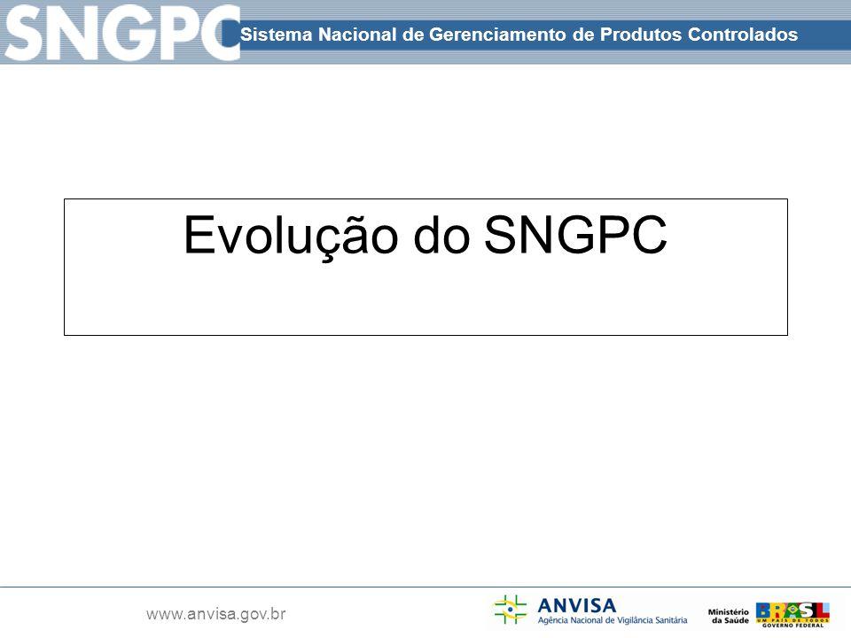 Evolução do SNGPC