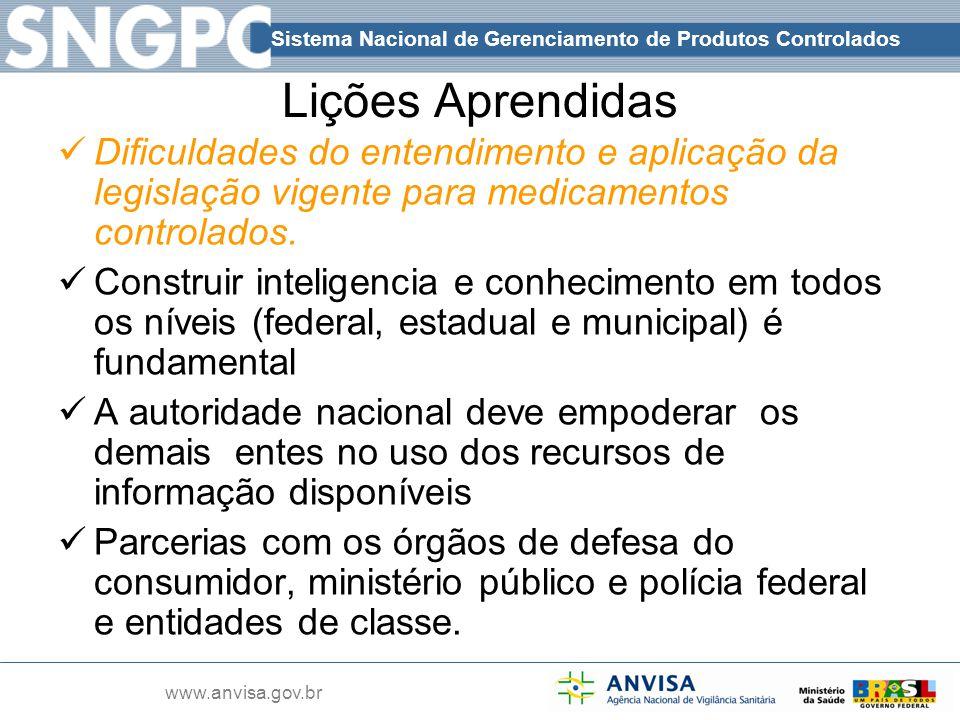 Lições Aprendidas Dificuldades do entendimento e aplicação da legislação vigente para medicamentos controlados.