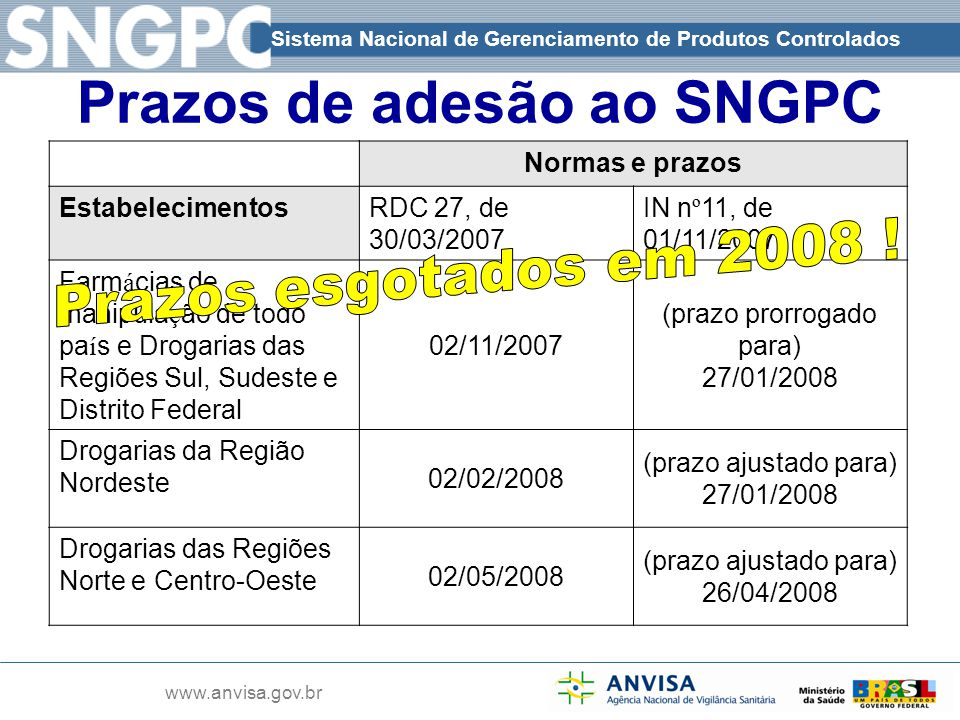 Prazos de adesão ao SNGPC