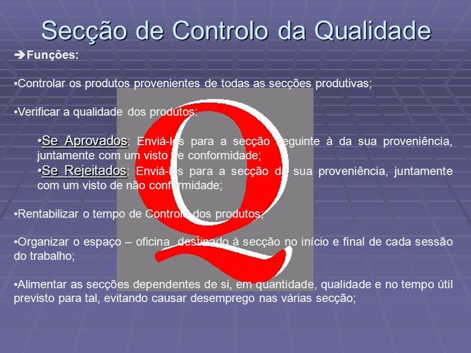 Secção de Controlo da Qualidade