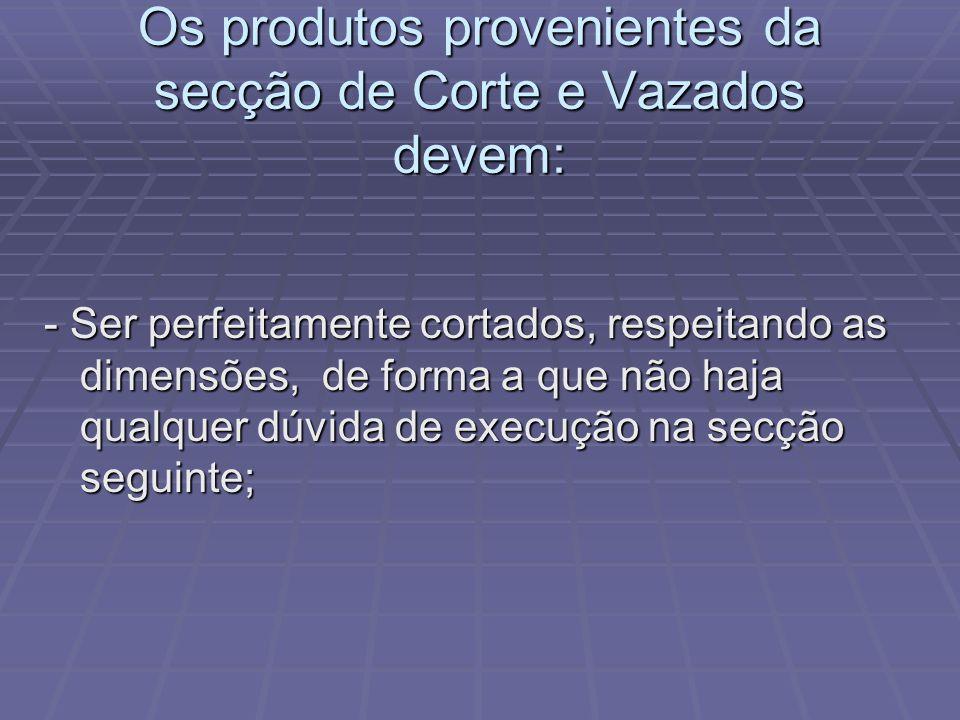 Os produtos provenientes da secção de Corte e Vazados devem: