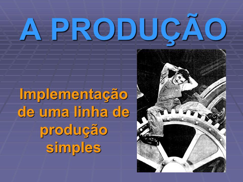 Implementação de uma linha de produção simples