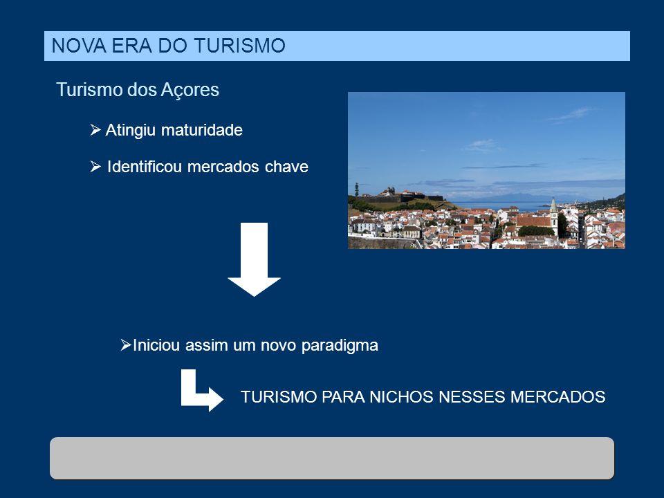 NOVA ERA DO TURISMO Turismo dos Açores Atingiu maturidade