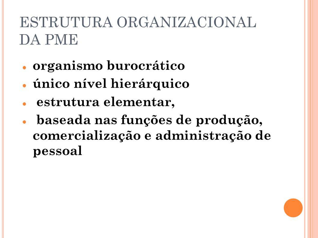 ESTRUTURA ORGANIZACIONAL DA PME