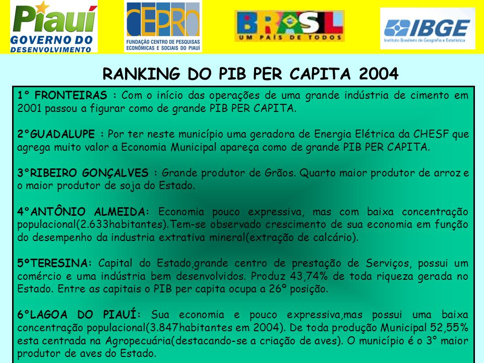 RANKING DO PIB PER CAPITA 2004