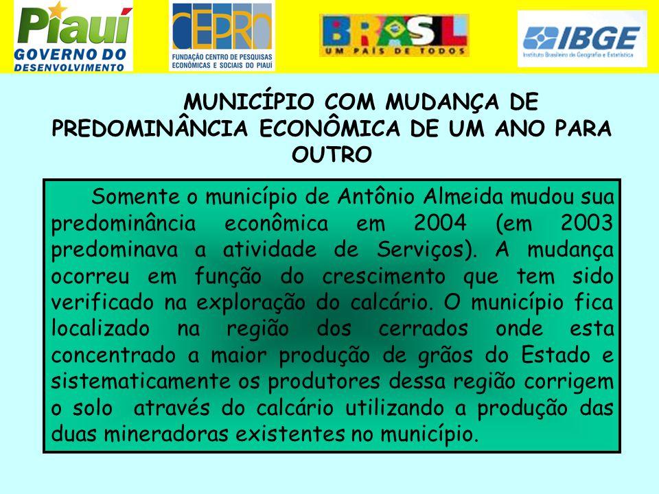 MUNICÍPIO COM MUDANÇA DE PREDOMINÂNCIA ECONÔMICA DE UM ANO PARA OUTRO