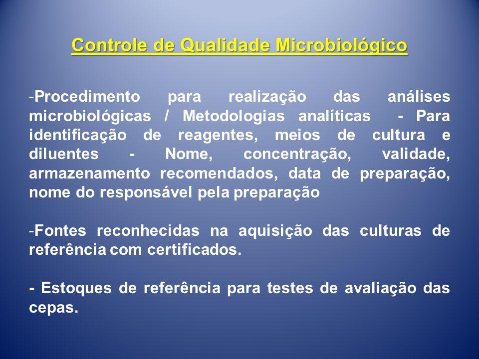 Controle de Qualidade Microbiológico