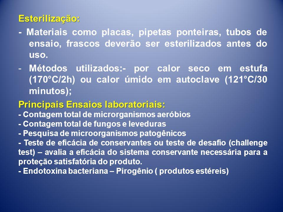 Principais Ensaios laboratoriais: