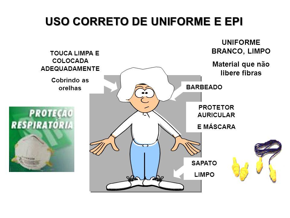USO CORRETO DE UNIFORME E EPI