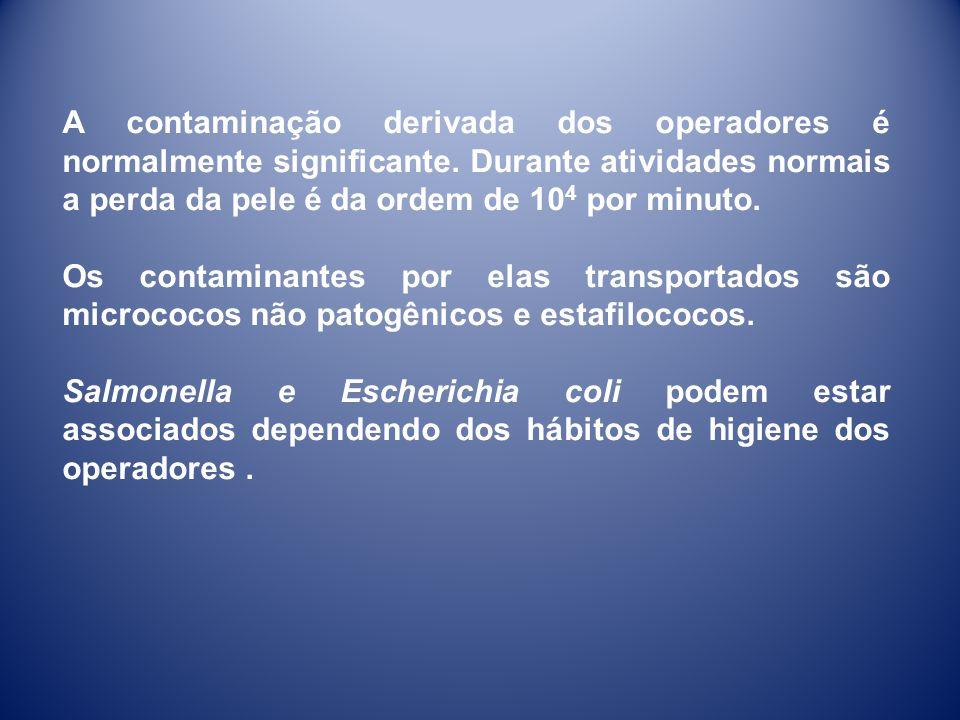 A contaminação derivada dos operadores é normalmente significante