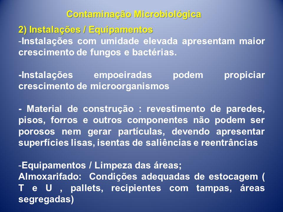 Contaminação Microbiológica