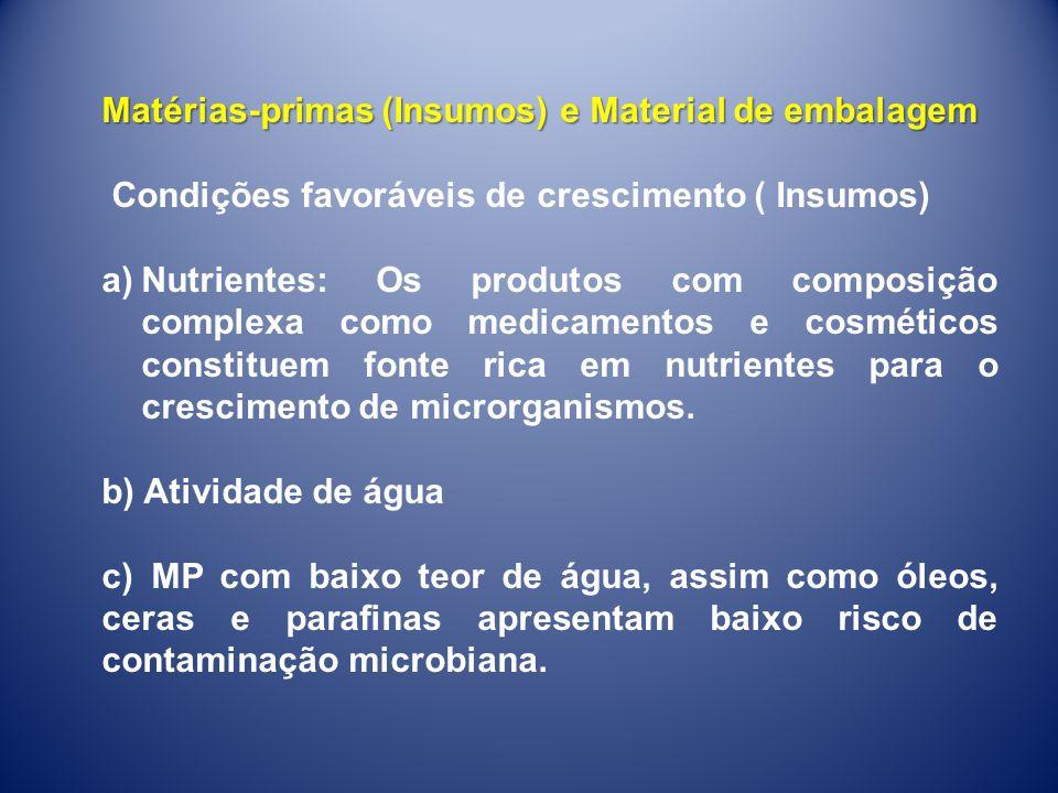Matérias-primas (Insumos) e Material de embalagem