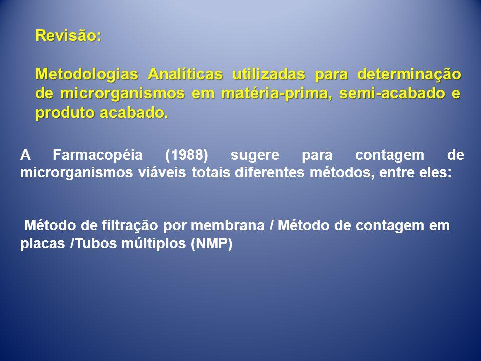 Revisão: Metodologias Analíticas utilizadas para determinação de microrganismos em matéria-prima, semi-acabado e produto acabado.