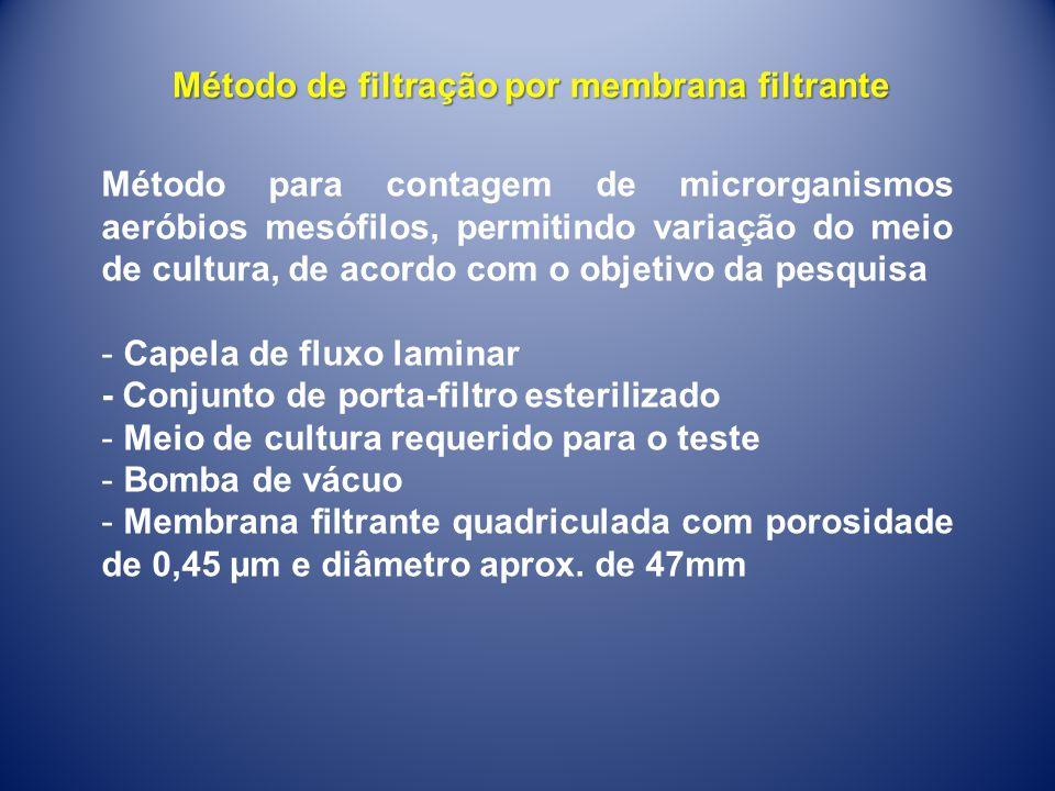 Método de filtração por membrana filtrante