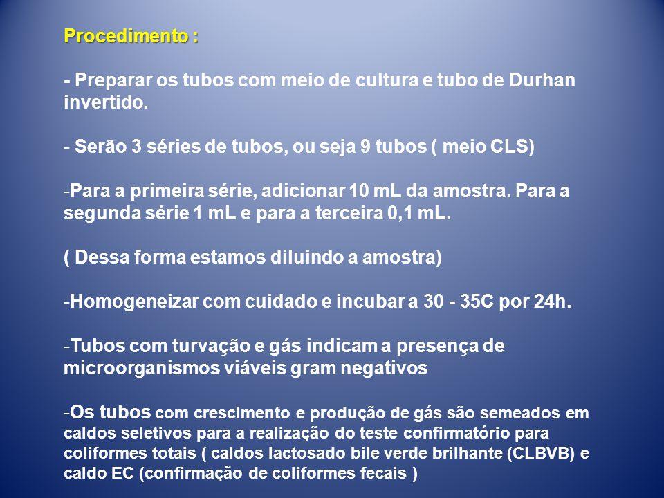 Procedimento : - Preparar os tubos com meio de cultura e tubo de Durhan invertido. Serão 3 séries de tubos, ou seja 9 tubos ( meio CLS)