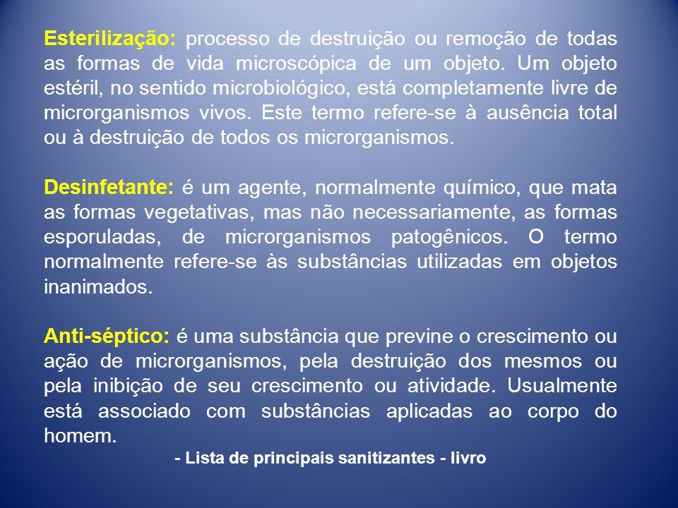 - Lista de principais sanitizantes - livro