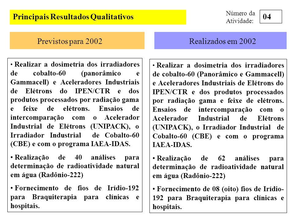 Principais Resultados Qualitativos 04