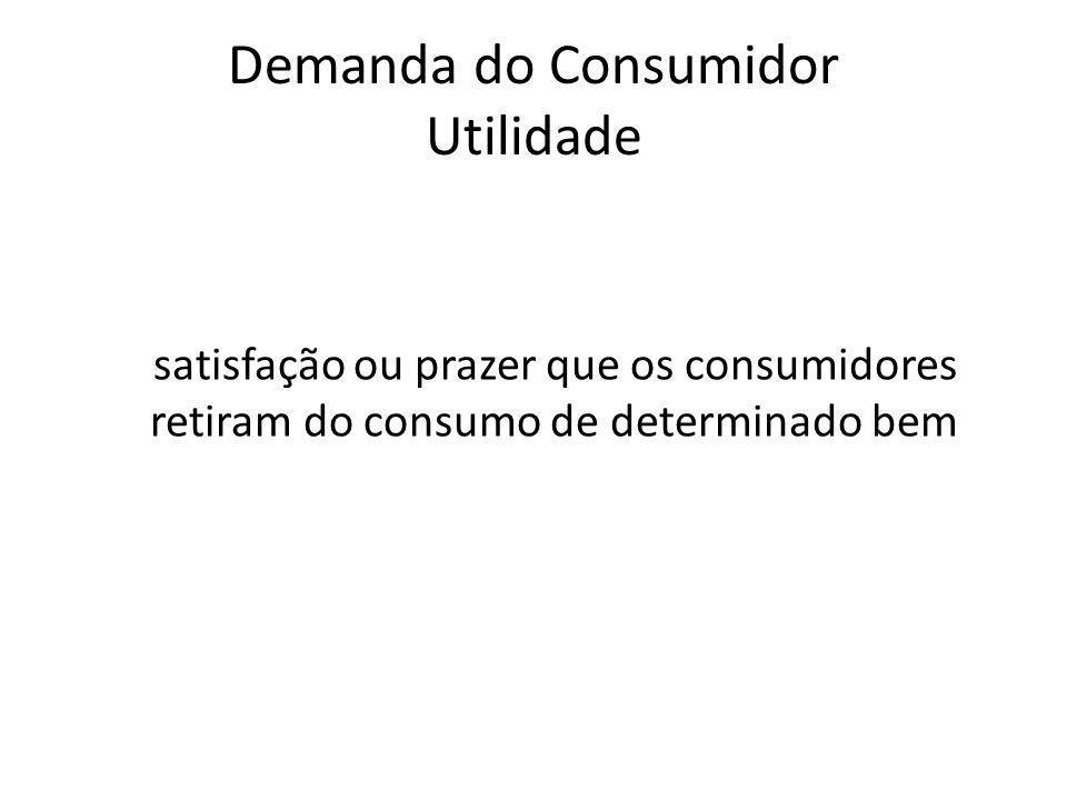 Demanda do Consumidor Utilidade