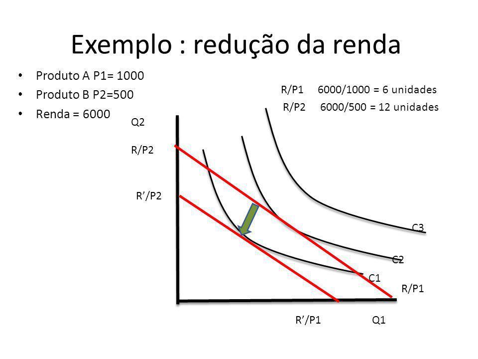 Exemplo : redução da renda